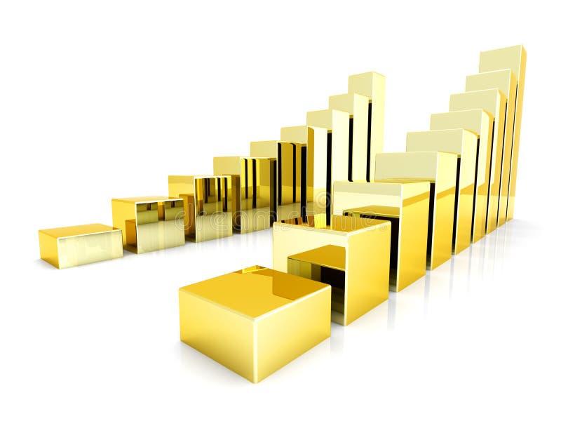 绘制金子图表 向量例证