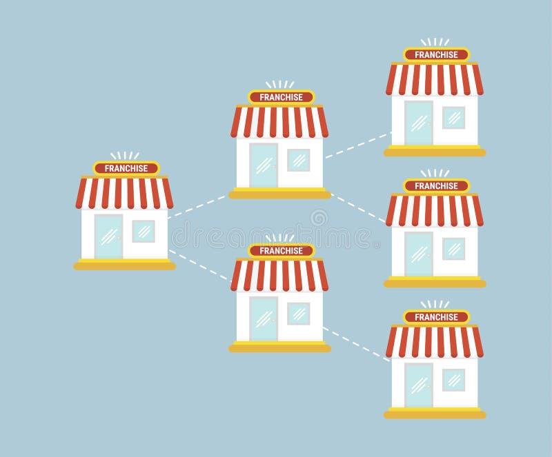 给予企业图,传染媒介illustion平的设计样式特权 皇族释放例证