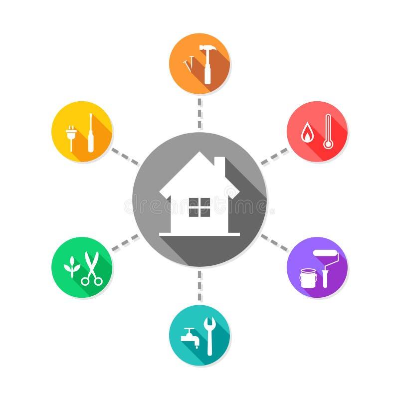 维护和设备管理概念与房子和工作工具 向量例证
