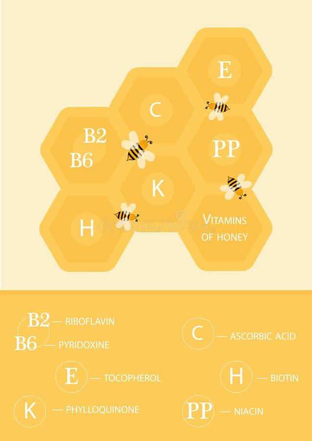 维生素蜂蜜 皇族释放例证