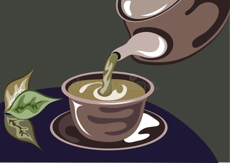 绿色生叶茶茶壶 向量例证