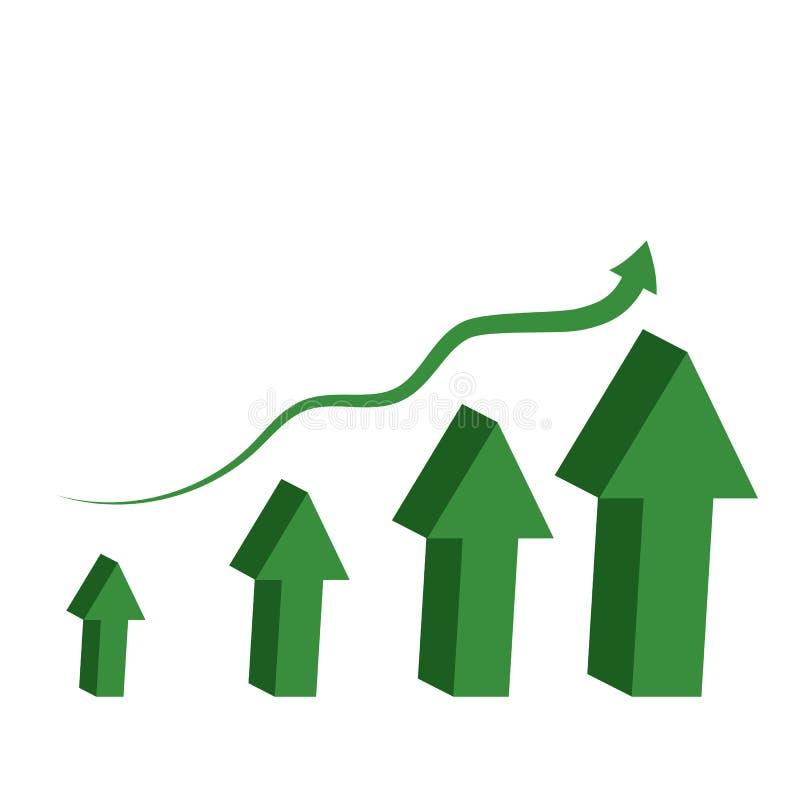 绿色箭头3d上面 财政成功动力学的标志  传染媒介在白色背景隔绝的设计元素 皇族释放例证