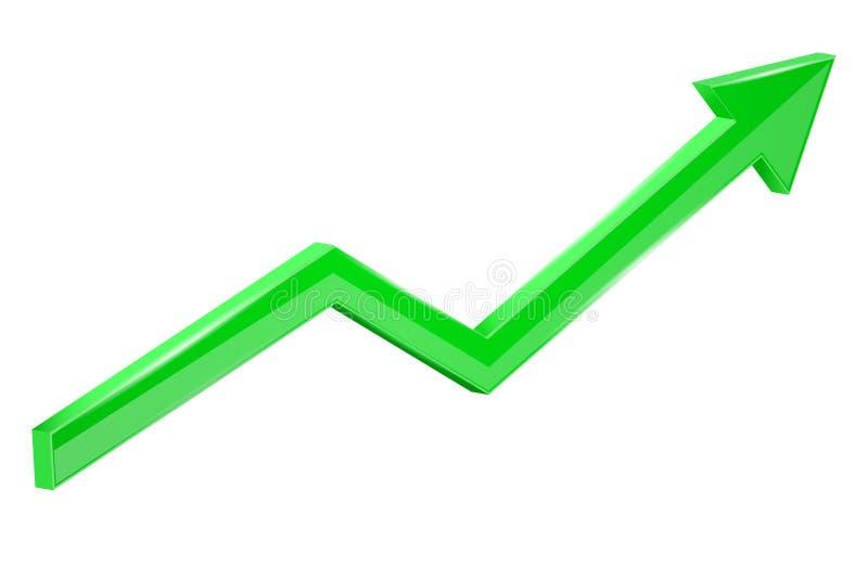 绿色财政移动的箭头 上升倾向 库存例证
