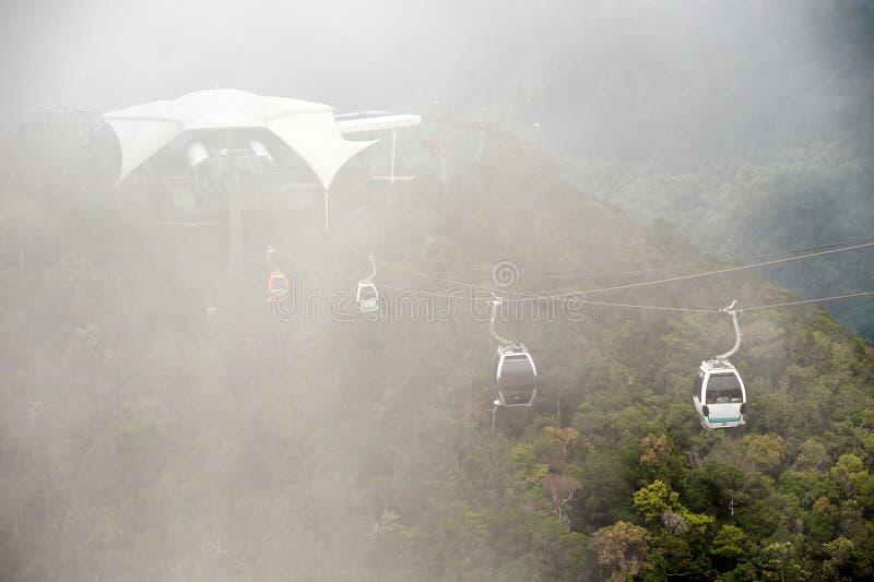 缆车看法在凌家卫岛海岛马来西亚上的 库存图片