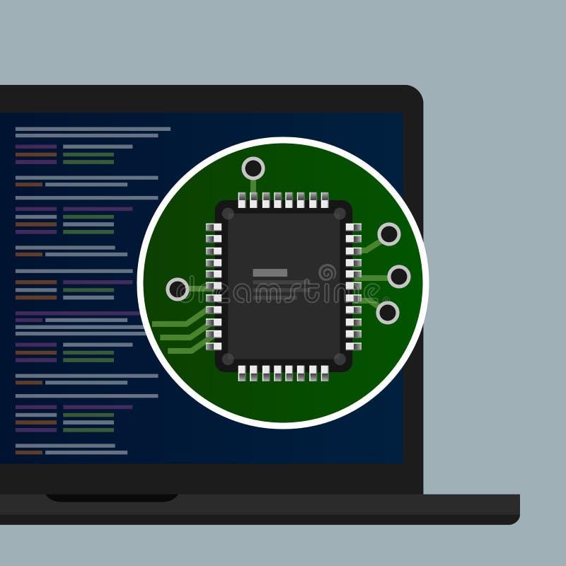 编程的编制程序行文本在膝上型计算机屏幕的 电子线路板特写镜头与处理器硬件的 皇族释放例证