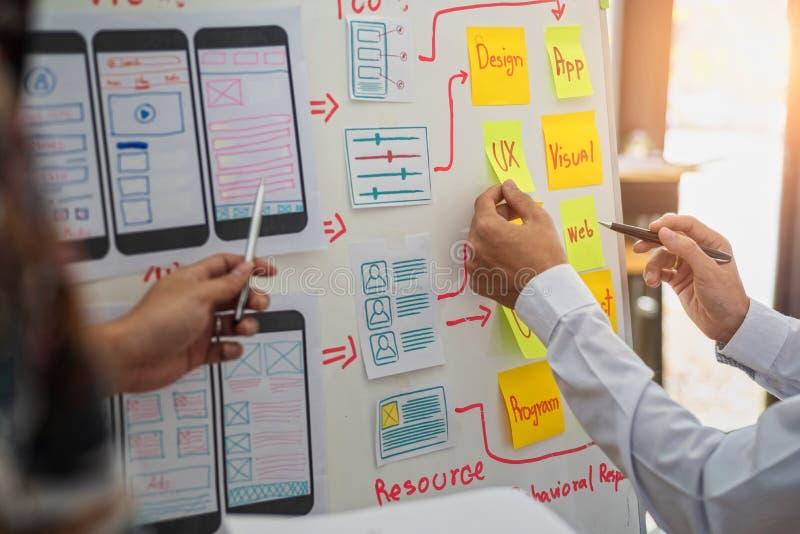 编程的网站的创造性的发展流动应用的 用户经验设计观念 图库摄影