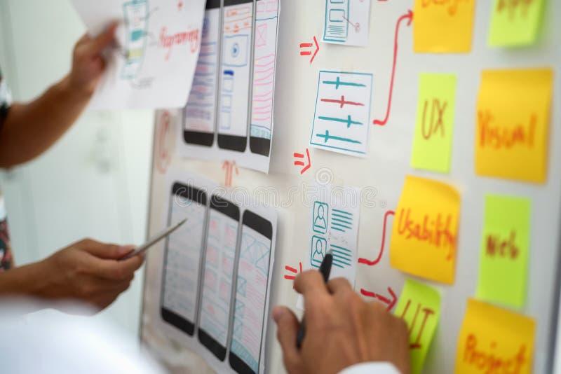 编程的网站的创造性的发展流动应用的 用户经验设计观念 库存照片