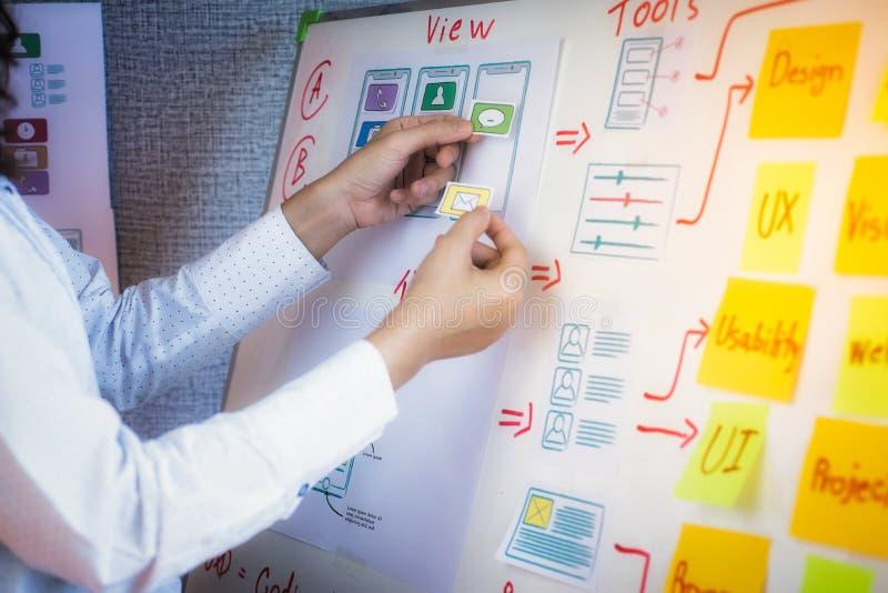 编程的网站的创造性的发展流动应用的 用户经验设计观念 免版税库存图片