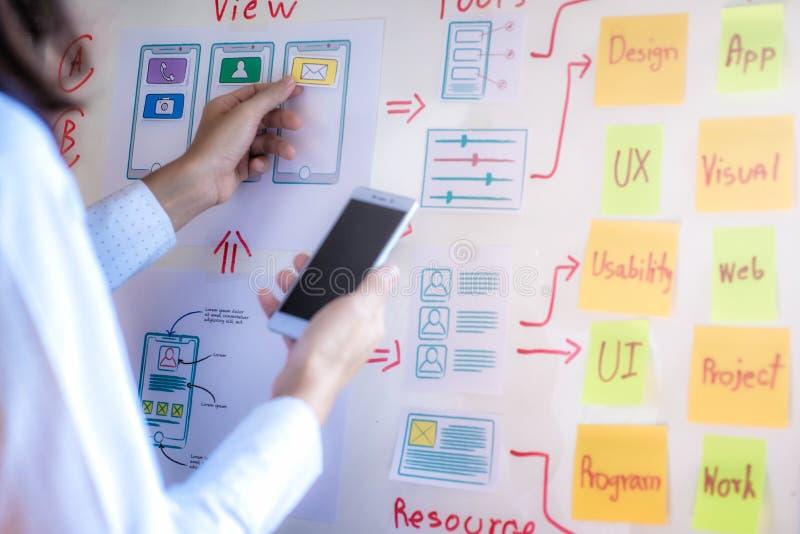 编程的网站的创造性的发展流动应用的 用户经验设计观念 免版税库存照片