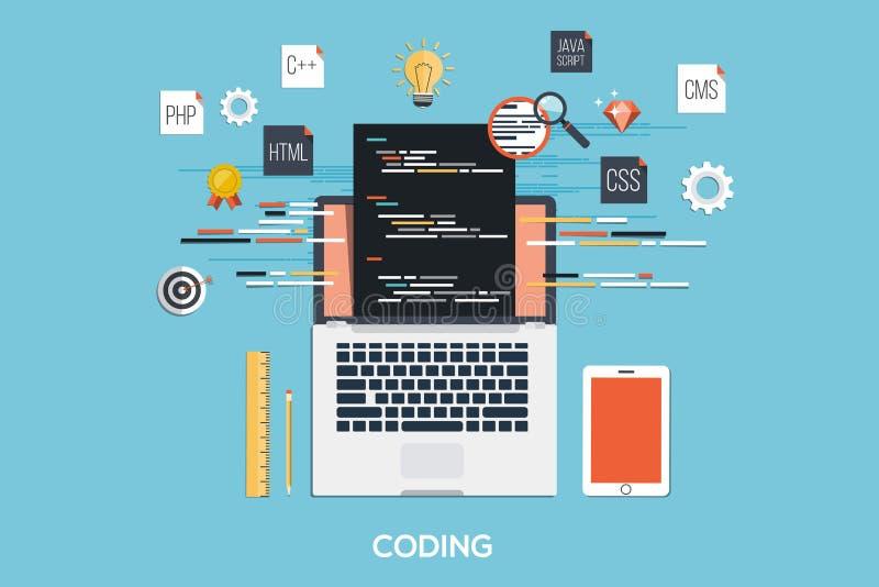 编程-编码平的概念 库存例证