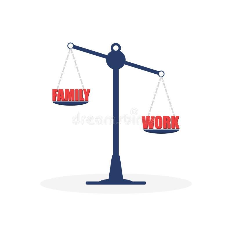 缩放比例 事业和家庭在等级 工作 例证,传染媒介EPS 10 库存例证