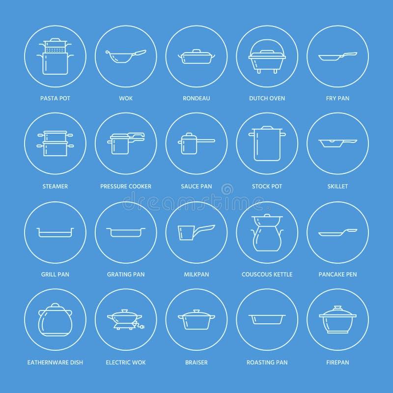 罐、平底锅和火轮线象 餐馆专业设备标志 厨房器物-铁锅,平底深锅, eathernware 向量例证
