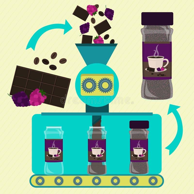 罐装咖啡和巧克力粉末的生产用莓果 向量例证