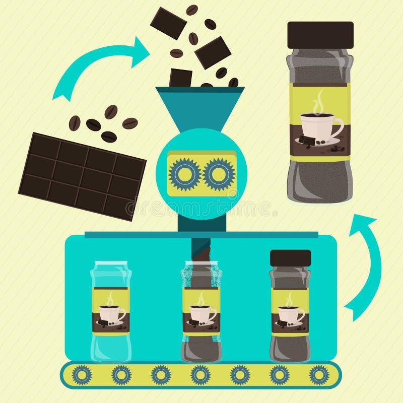 罐装咖啡和巧克力粉末的生产 皇族释放例证