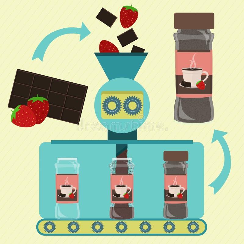 罐装巧克力热饮巧克力牛奶的生产与草莓粉末的 向量例证