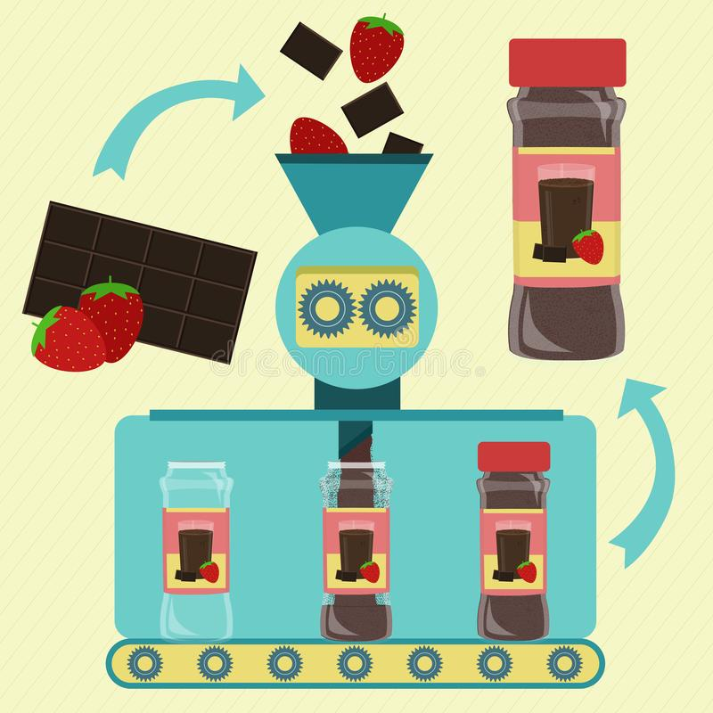 罐装巧克力牛奶的生产与草莓粉末的 向量例证