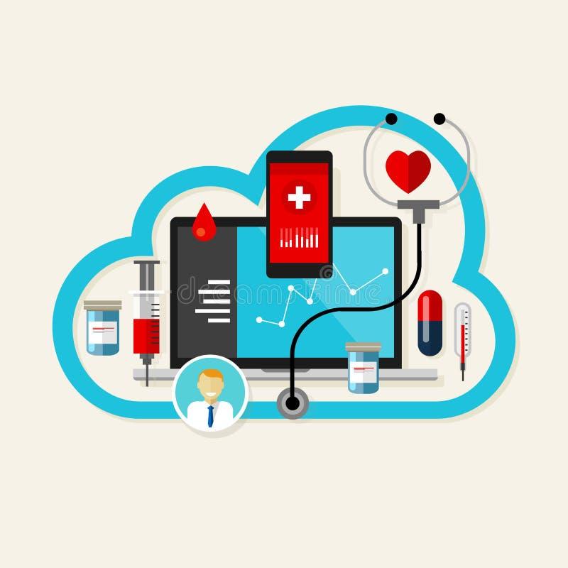 网上云彩医疗健康互联网疗程 库存例证