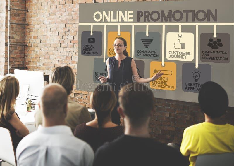 网上促进广告商务概念 免版税库存照片