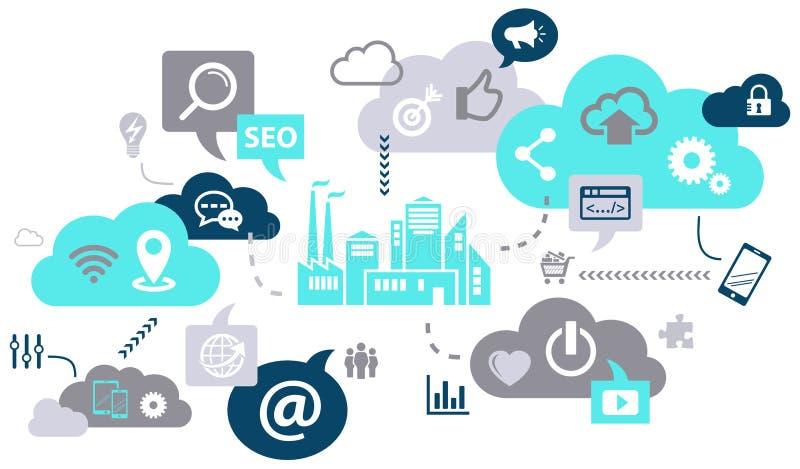 网上广告/SEO/社会媒介营销的方面 向量例证