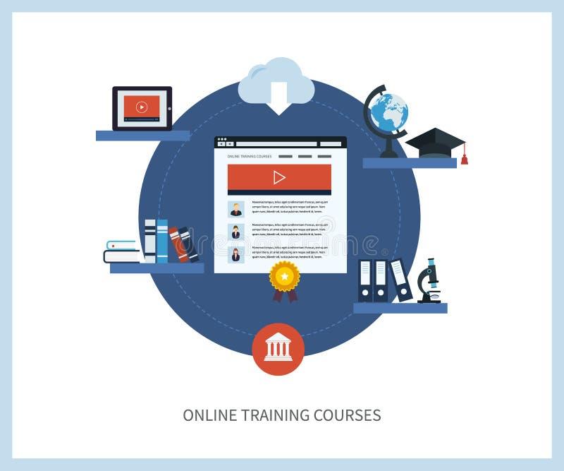 网上教育和路线 库存例证
