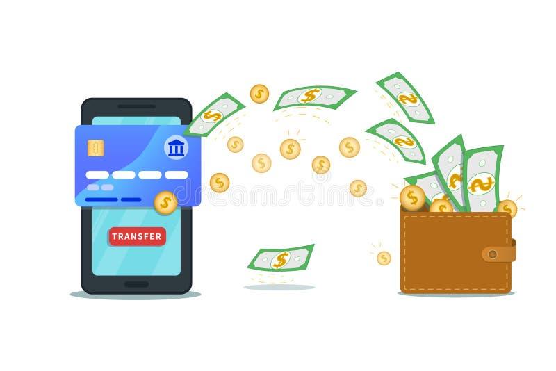 网上汇款应用程序,银行业务概念 有信用卡的平的智能手机和在白色背景隔绝的调动按钮 皇族释放例证