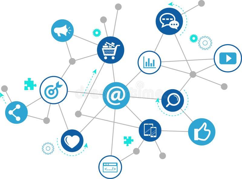 网上营销/社会媒介营销/SEO -例证 向量例证