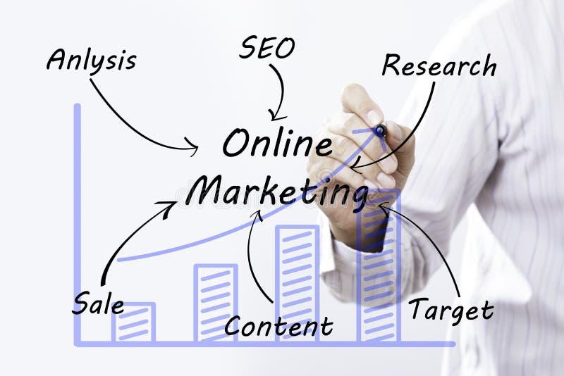 画网上行销,概念的商人手 向量例证