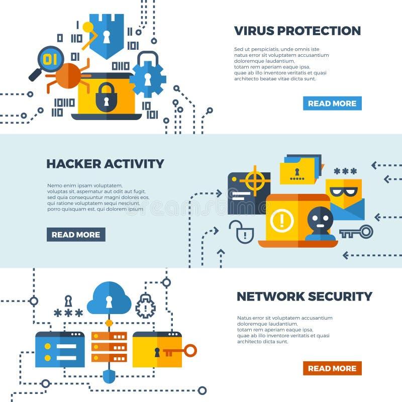 网上通信保密,计算机保护传染媒介被设置的网横幅 皇族释放例证