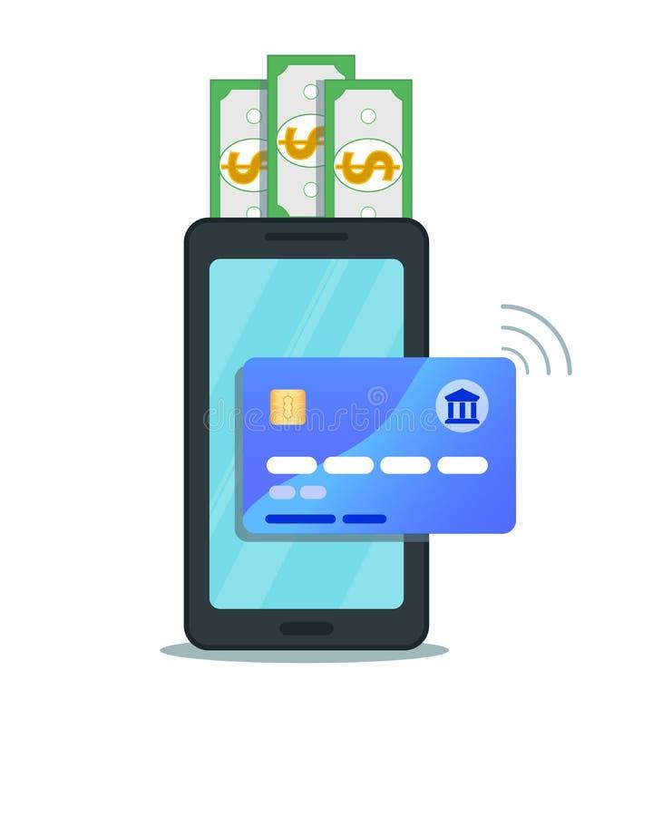 网上银行概念 网上流动付款平的设计通过与nfc技术的信用卡 皇族释放例证