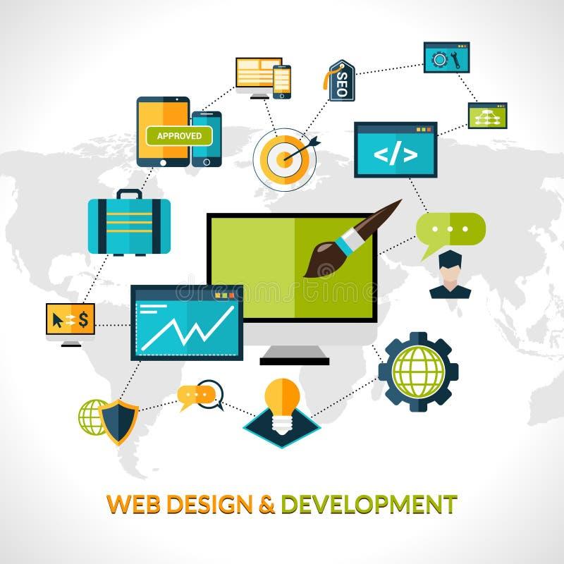 网发展构成 向量例证