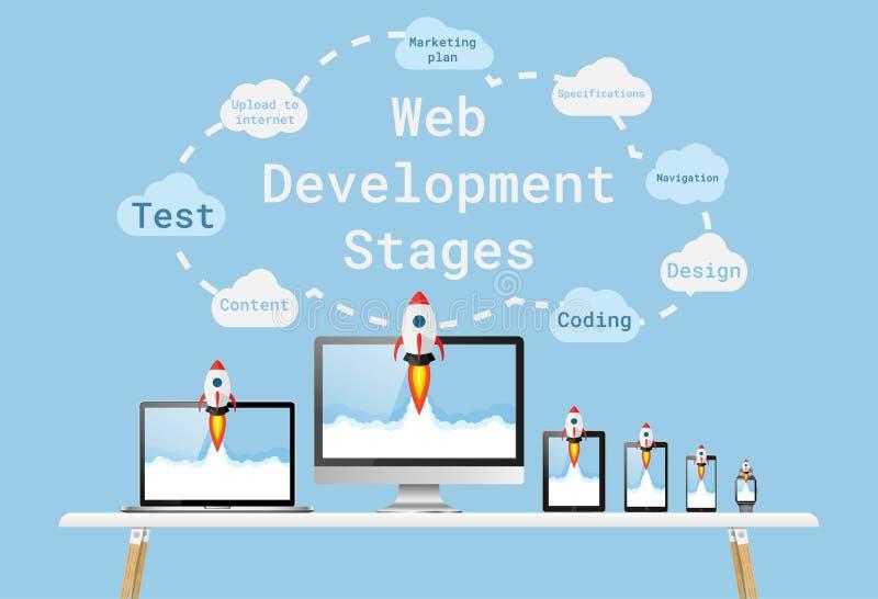 网发展概念 开始在所有设备的项目 向量例证