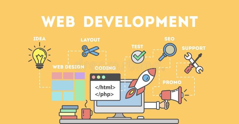 网发展概念 库存例证
