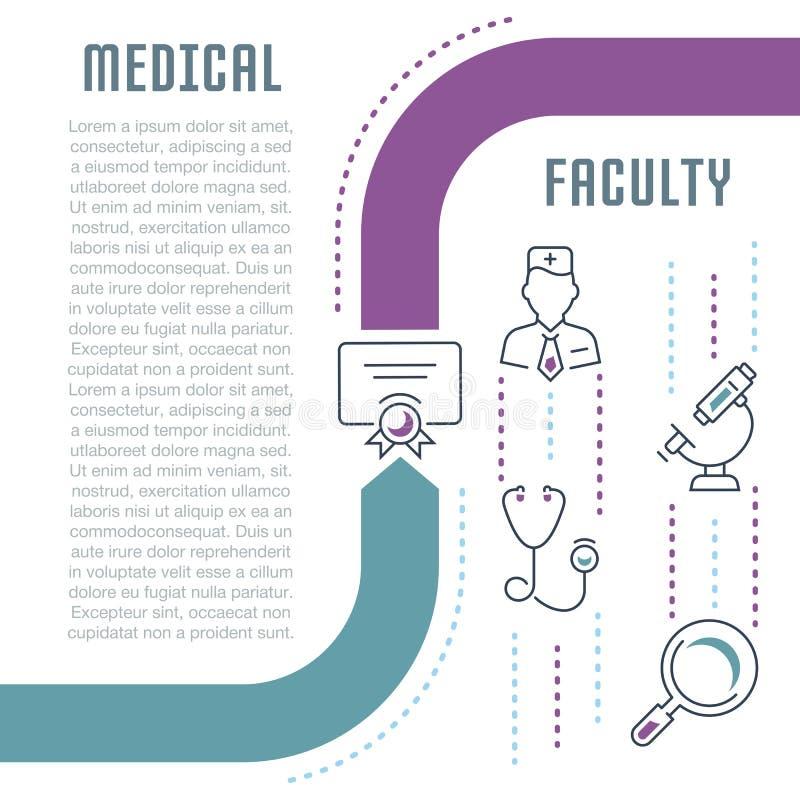 网站横幅和医学系着陆页  库存例证