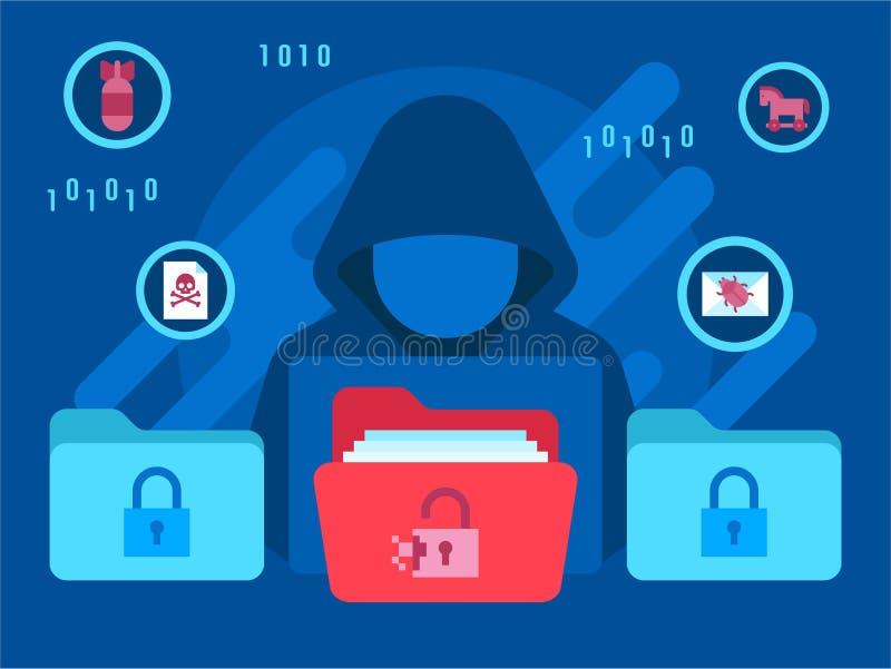 网络威胁传染媒介 向量例证