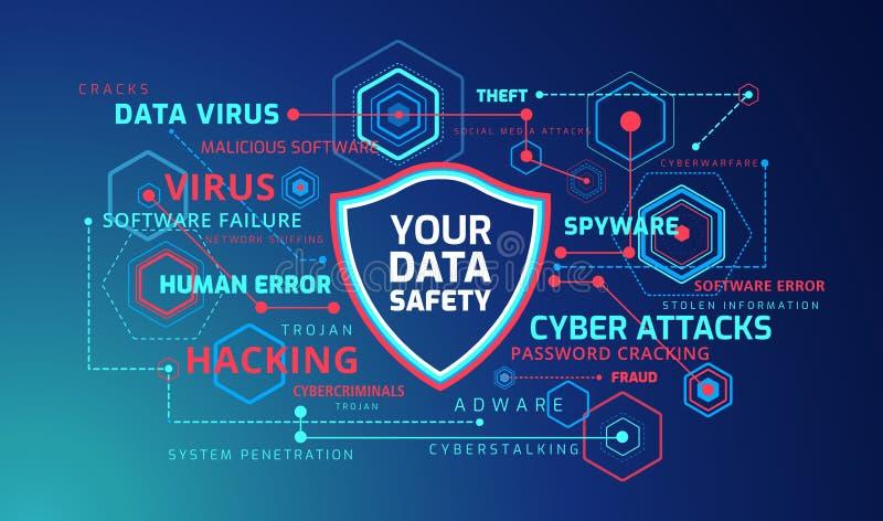 网络安全概念infographics -技术传染媒介backgrou 皇族释放例证