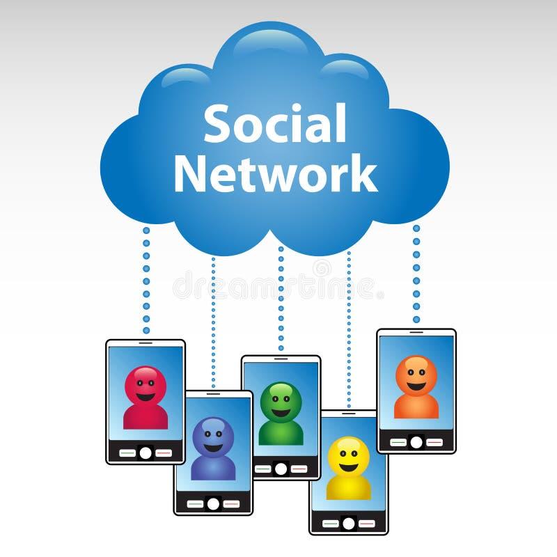 网络连接社交