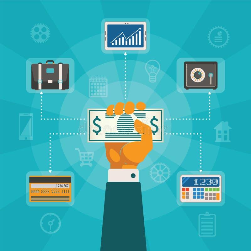 网路银行的传染媒介概念 向量例证