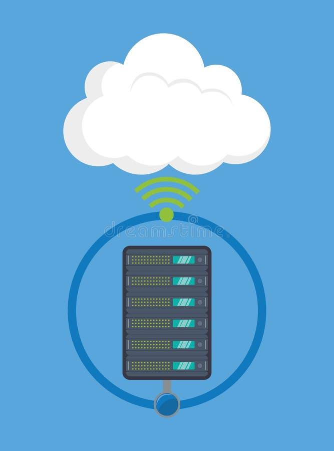 Download 网络主持设计 向量例证. 插画 包括有 技术支持, 云彩, 卫兵, 象征性, 电话会议, 组织, 安全性 - 59104388