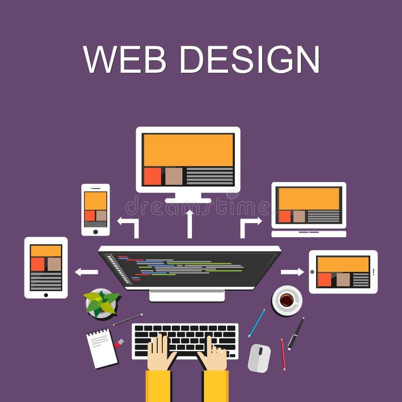 网络设计例证 平的设计 横幅例证 网设计师的平的设计例证概念,网发展,我们 库存例证