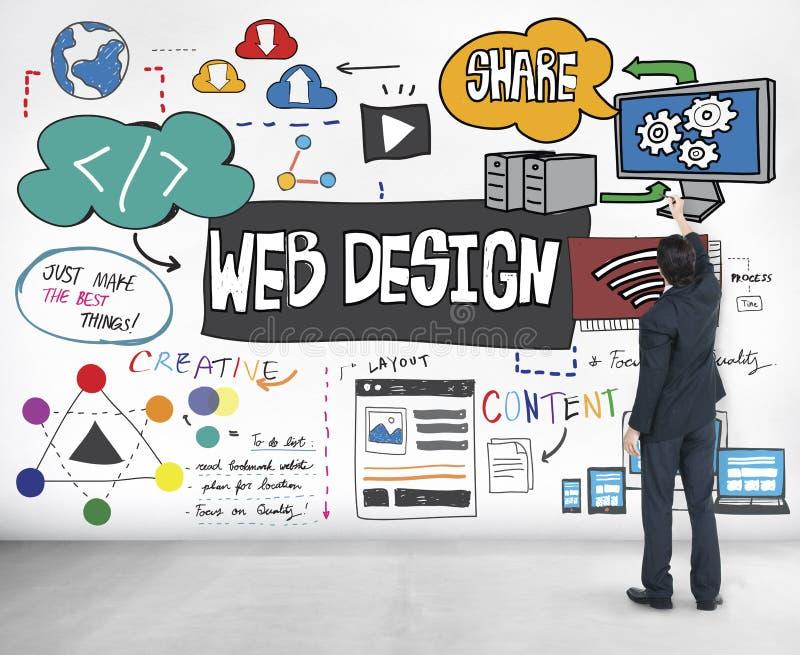 网络设计页面设计网站概念 免版税库存图片
