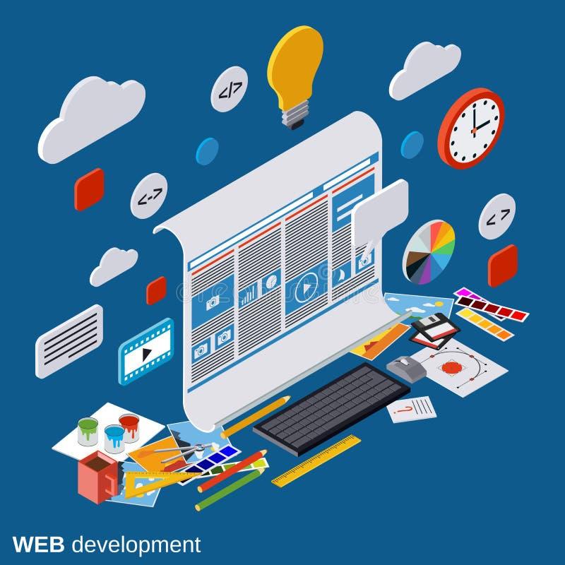 网络设计,发展,网站建筑,图形设计传染媒介概念 库存例证
