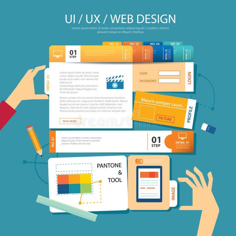 网络设计, ui, ux, wireframe概念平的设计 皇族释放例证