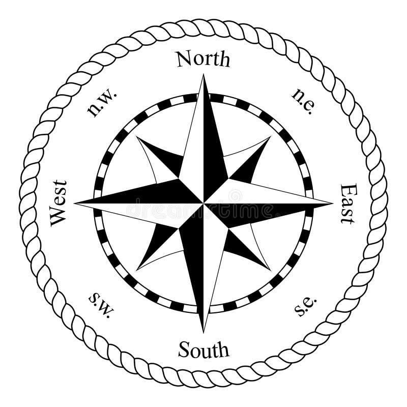 罗盘为海洋或船舶航海并且为包括在被隔绝的白色背景的地图作为传染媒介 库存例证