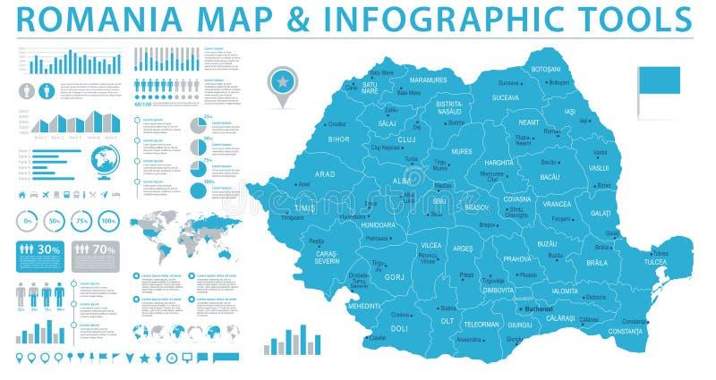 罗马尼亚地图-信息图表传染媒介例证 库存例证