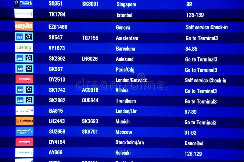 罢工的挪威AIRLIBES飞行员 免版税库存图片