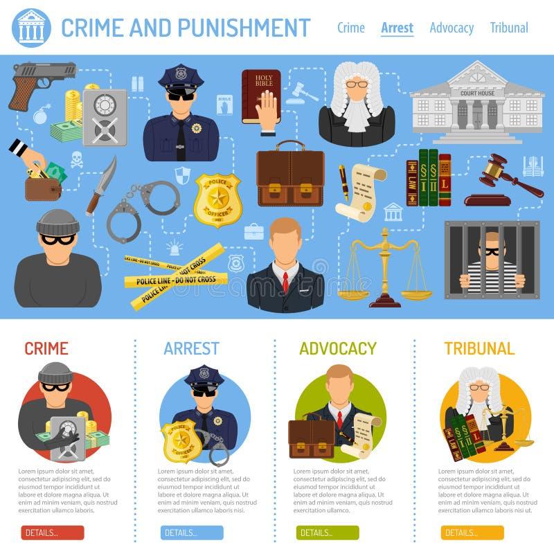 罪行和处罚概念 库存例证