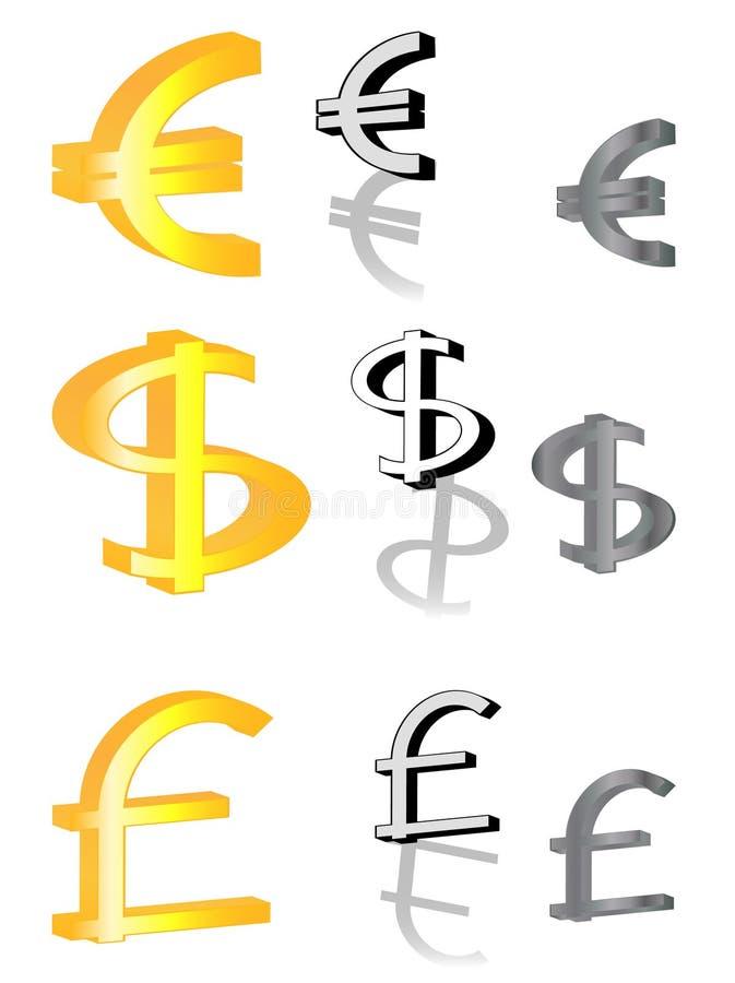 美元欧元镑