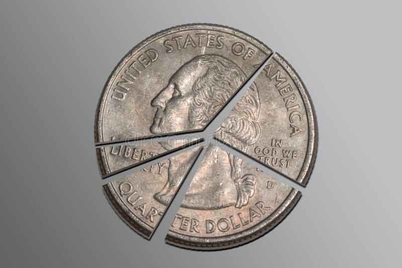 美国四分之一圆形统计图表 免版税库存照片