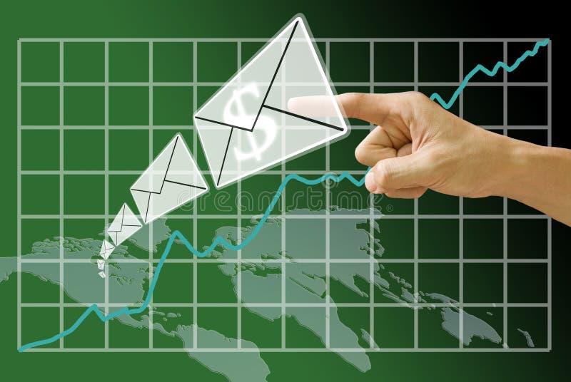 美国电子邮件映射货币发送 库存例证