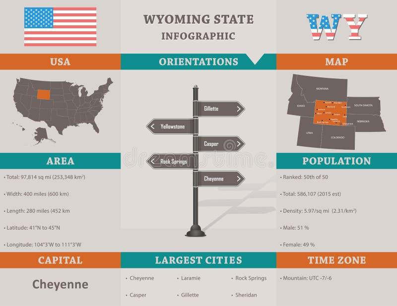 美国-怀俄明状态infographic模板 向量例证